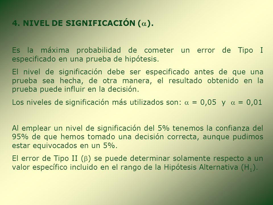 4. NIVEL DE SIGNIFICACIÓN ().