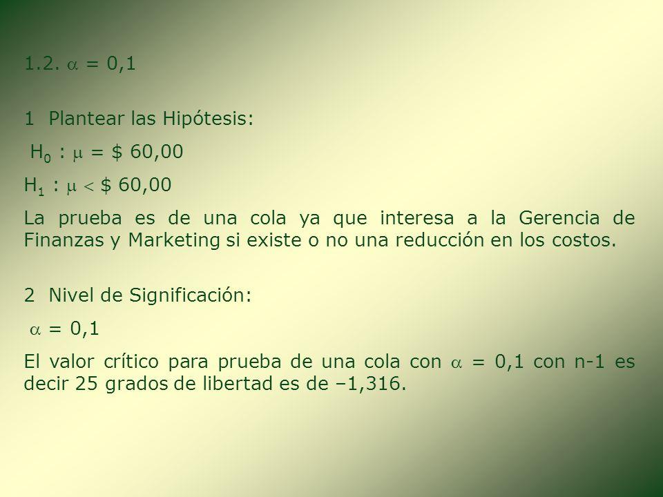 1.2.  = 0,1 1 Plantear las Hipótesis: H0 :  = $ 60,00. H1 :   $ 60,00.