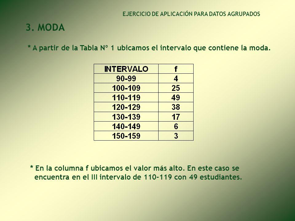 EJERCICIO DE APLICACIÓN PARA DATOS AGRUPADOS