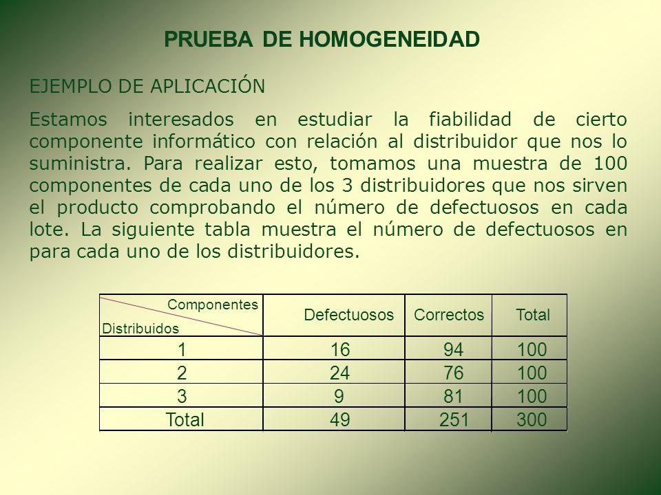 PRUEBA DE HOMOGENEIDAD