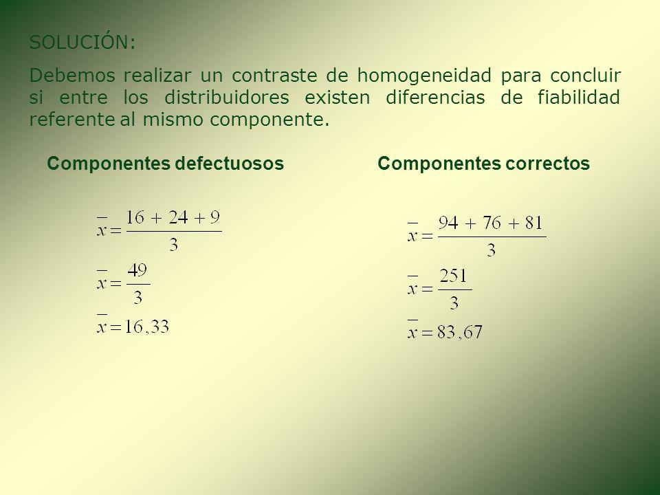 Componentes defectuosos Componentes correctos