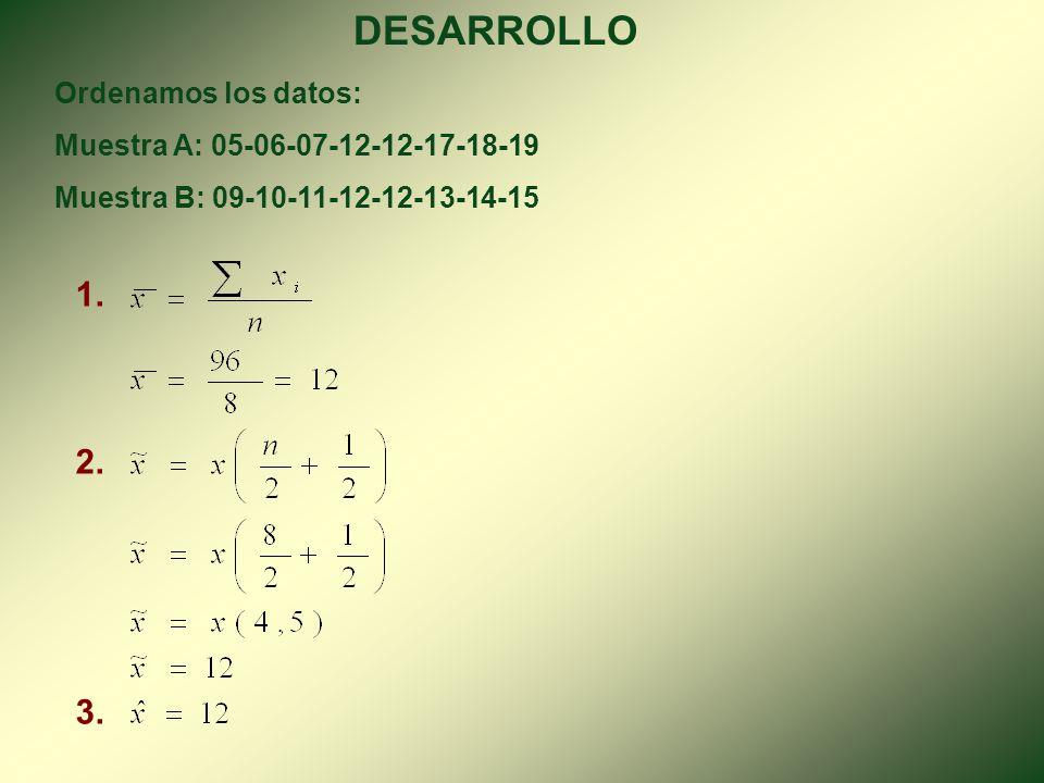 DESARROLLO 1. 2. 3. Ordenamos los datos: