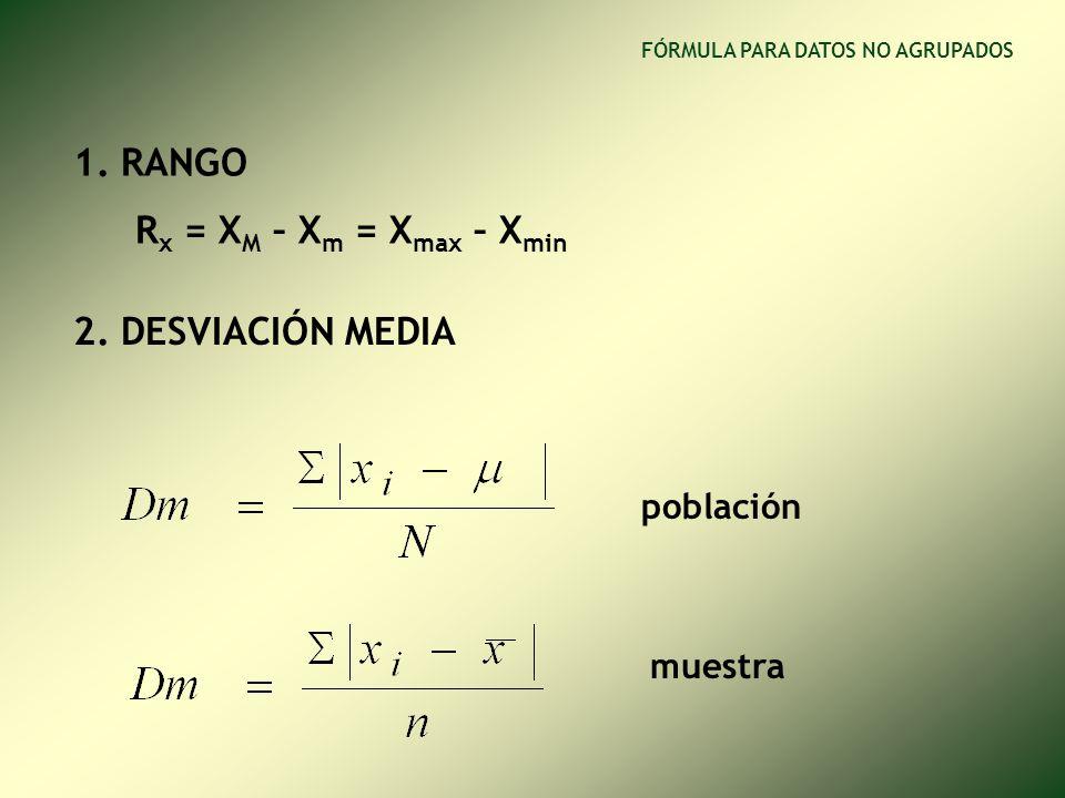 1. RANGO Rx = XM – Xm = Xmax – Xmin 2. DESVIACIÓN MEDIA población