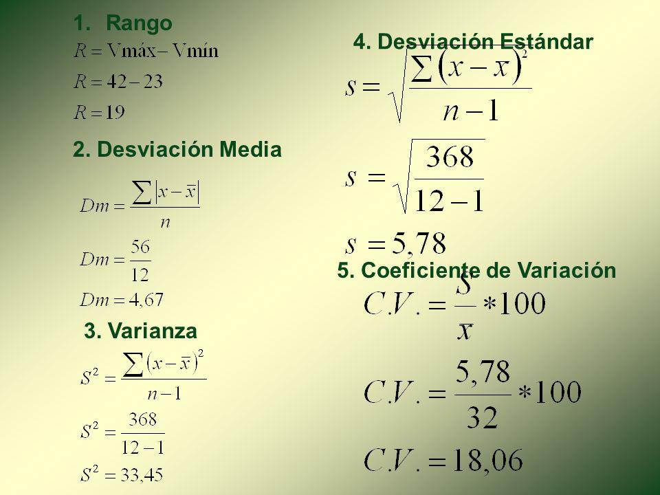 Rango 4. Desviación Estándar 2. Desviación Media 5. Coeficiente de Variación 3. Varianza