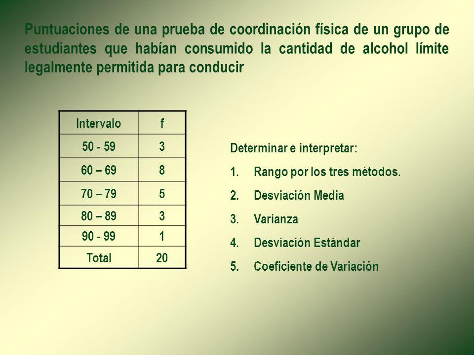 Puntuaciones de una prueba de coordinación física de un grupo de estudiantes que habían consumido la cantidad de alcohol límite legalmente permitida para conducir