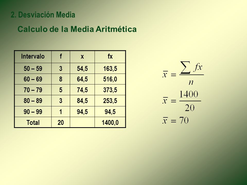 Calculo de la Media Aritmética