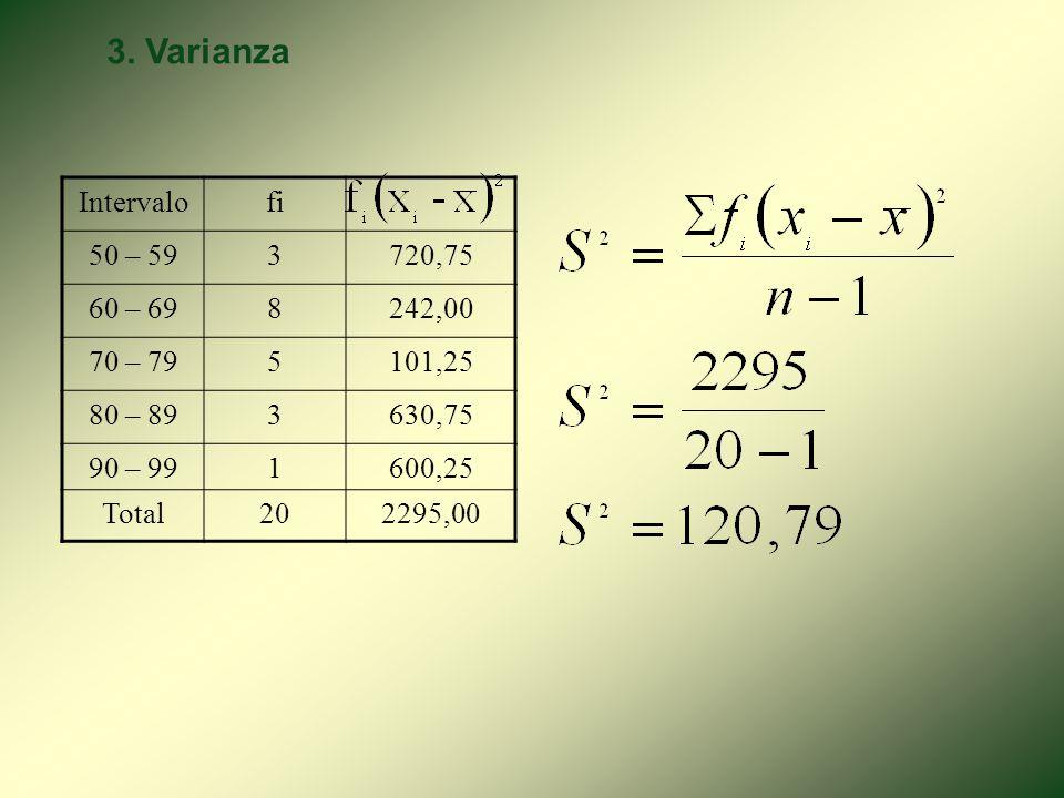 3. Varianza Intervalo fi 50 – 59 3 720,75 60 – 69 8 242,00 70 – 79 5