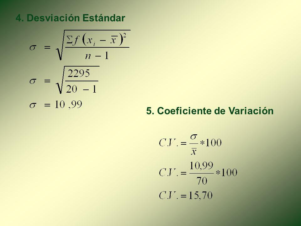 4. Desviación Estándar 5. Coeficiente de Variación