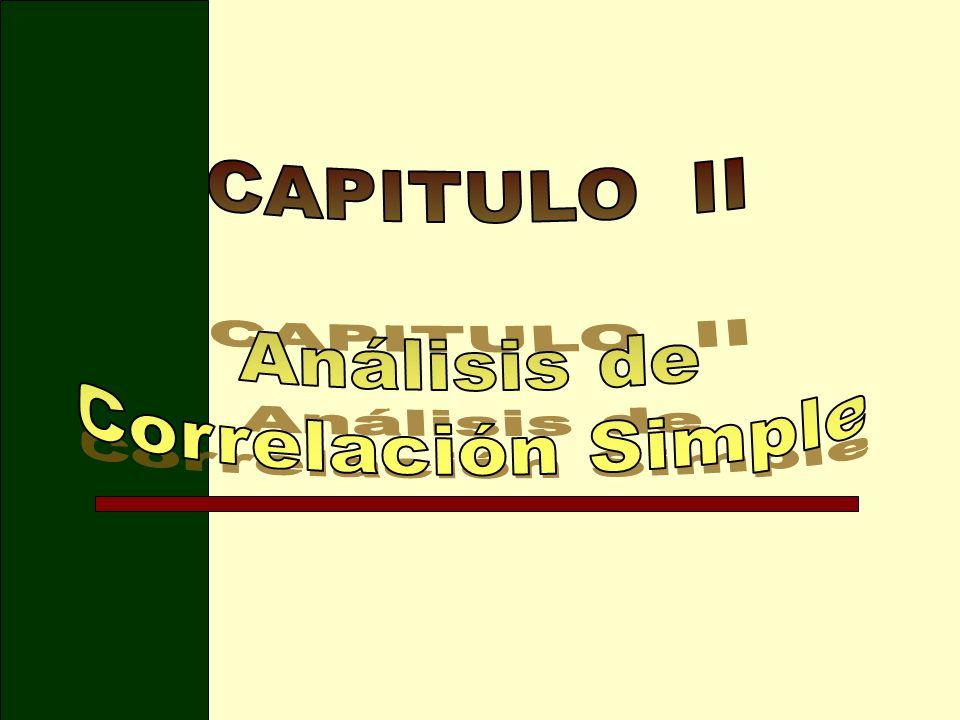 CAPITULO II Análisis de Correlación Simple