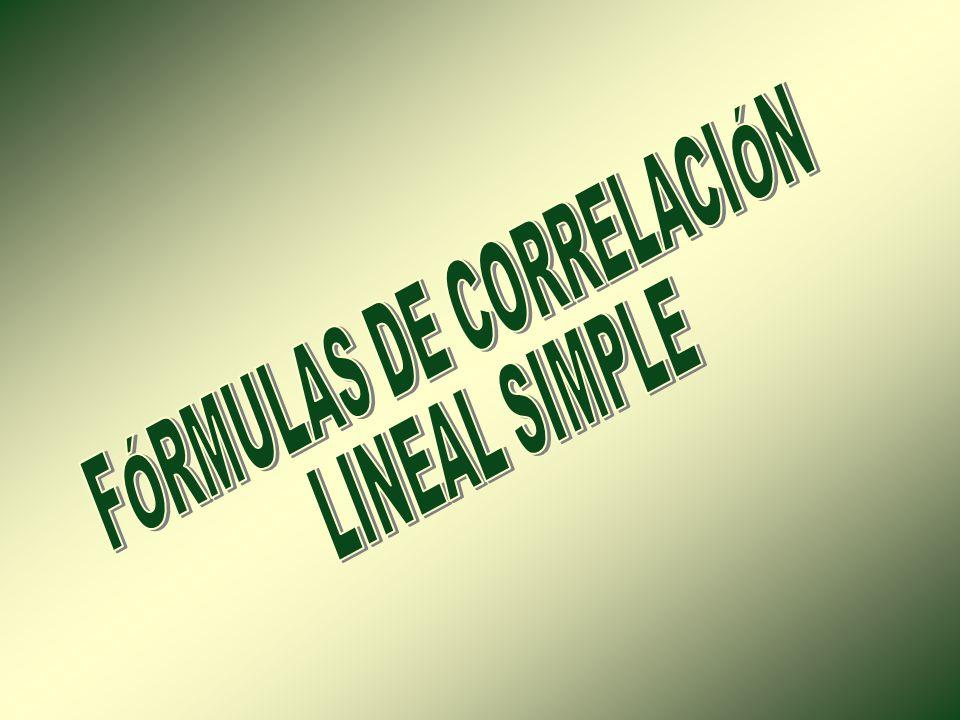 FÓRMULAS DE CORRELACIÓN