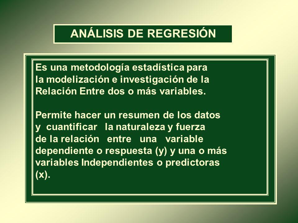 ANÁLISIS DE REGRESIÓN Es una metodología estadística para