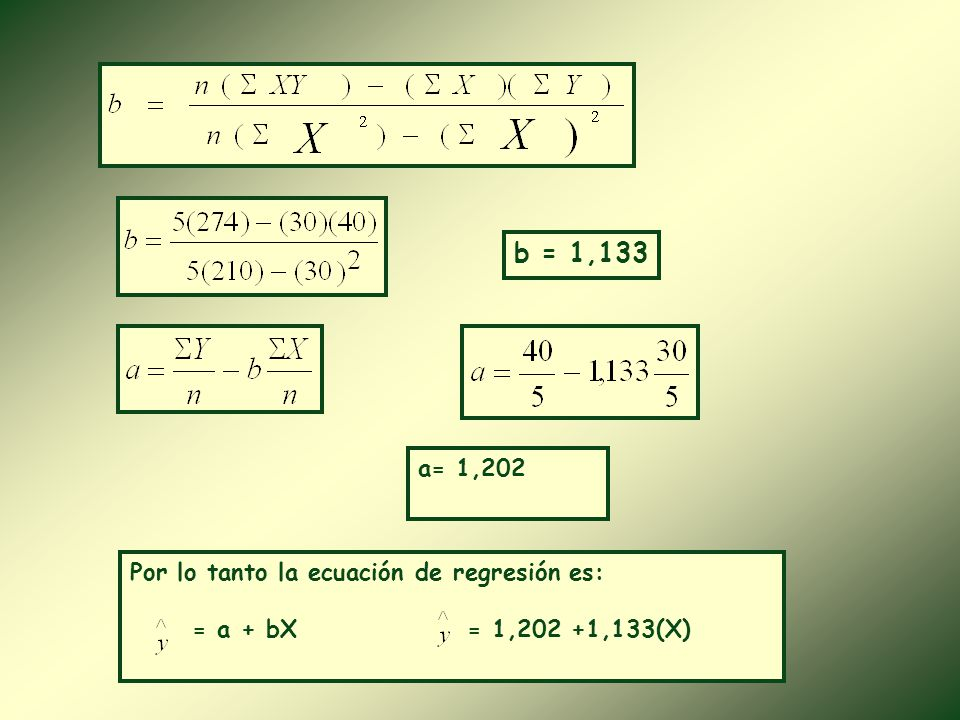 b = 1,133 a= 1,202 Por lo tanto la ecuación de regresión es: