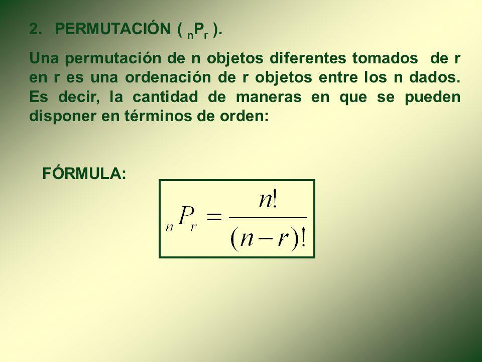 2. PERMUTACIÓN ( nPr ).