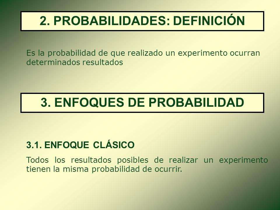2. PROBABILIDADES: DEFINICIÓN 3. ENFOQUES DE PROBABILIDAD