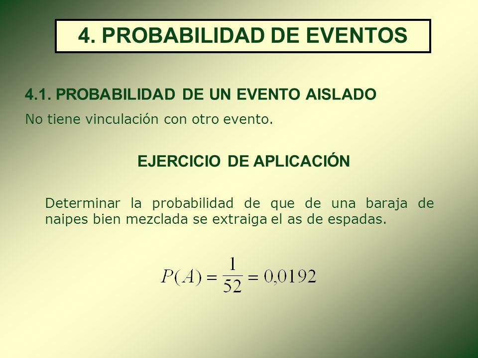 4. PROBABILIDAD DE EVENTOS EJERCICIO DE APLICACIÓN