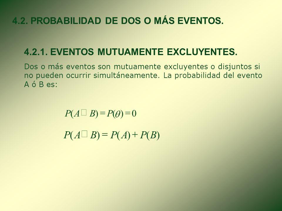 4.2. PROBABILIDAD DE DOS O MÁS EVENTOS.
