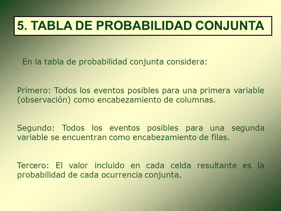 5. TABLA DE PROBABILIDAD CONJUNTA