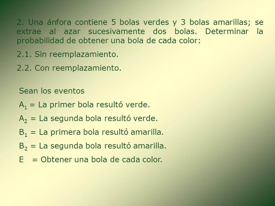 2. Una ánfora contiene 5 bolas verdes y 3 bolas amarillas; se extrae al azar sucesivamente dos bolas. Determinar la probabilidad de obtener una bola de cada color: