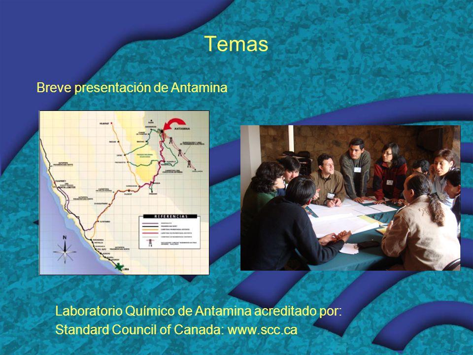 Temas Breve presentación de Antamina