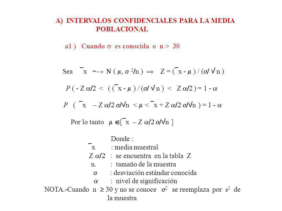 A) INTERVALOS CONFIDENCIALES PARA LA MEDIA POBLACIONAL