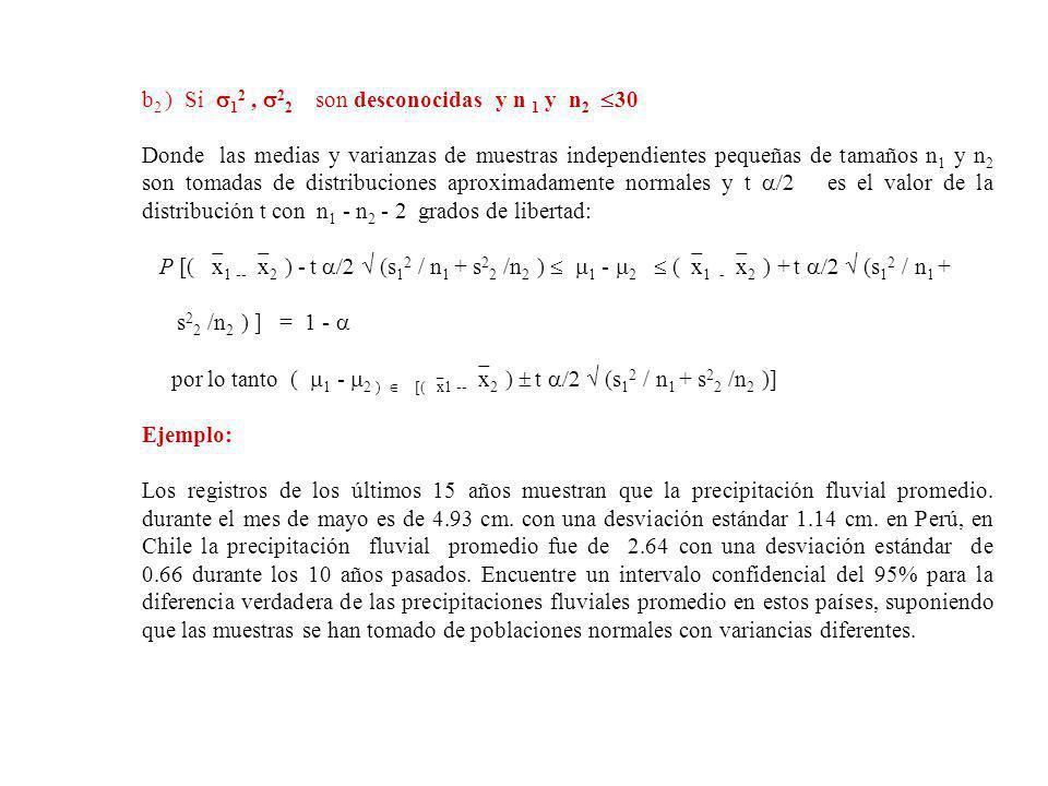 b2 ) Si 12 , 22 son desconocidas y n 1 y n2 30