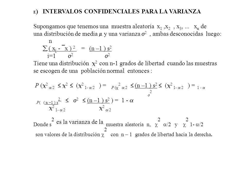 Donde s2 es la varianza de la muestra aleatoria n, 2 /2 y 2 1- /2