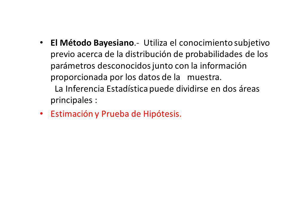El Método Bayesiano.- Utiliza el conocimiento subjetivo previo acerca de la distribución de probabilidades de los parámetros desconocidos junto con la información proporcionada por los datos de la muestra. La Inferencia Estadística puede dividirse en dos áreas principales :