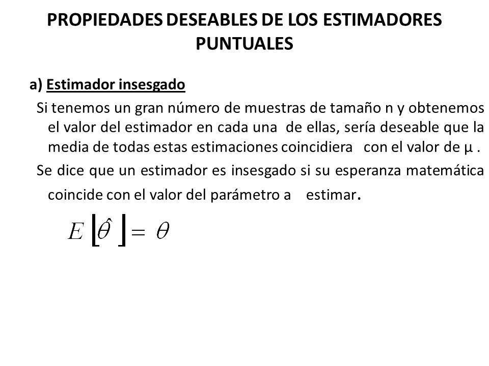 PROPIEDADES DESEABLES DE LOS ESTIMADORES PUNTUALES
