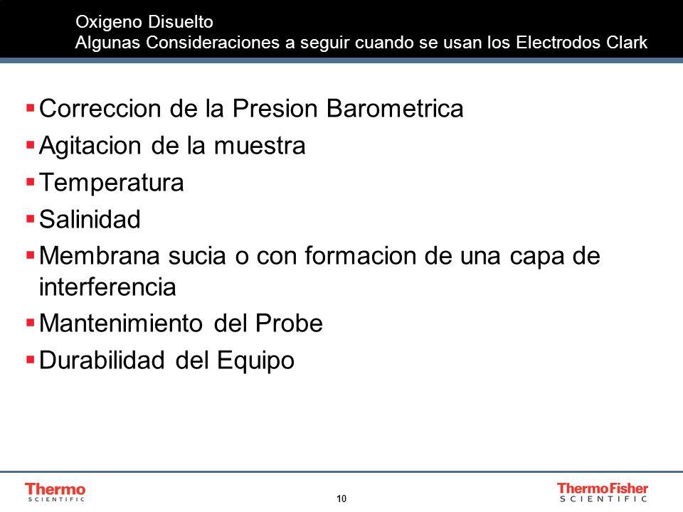 Correccion de la Presion Barometrica Agitacion de la muestra