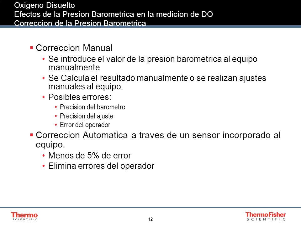 Correccion Automatica a traves de un sensor incorporado al equipo.