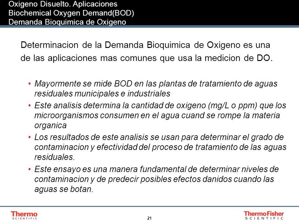 Determinacion de la Demanda Bioquimica de Oxigeno es una