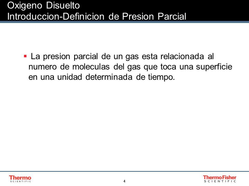 Oxigeno Disuelto Introduccion-Definicion de Presion Parcial