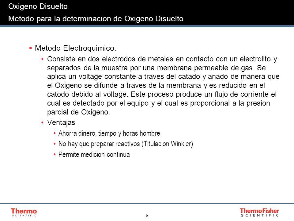 Oxigeno Disuelto Metodo para la determinacion de Oxigeno Disuelto