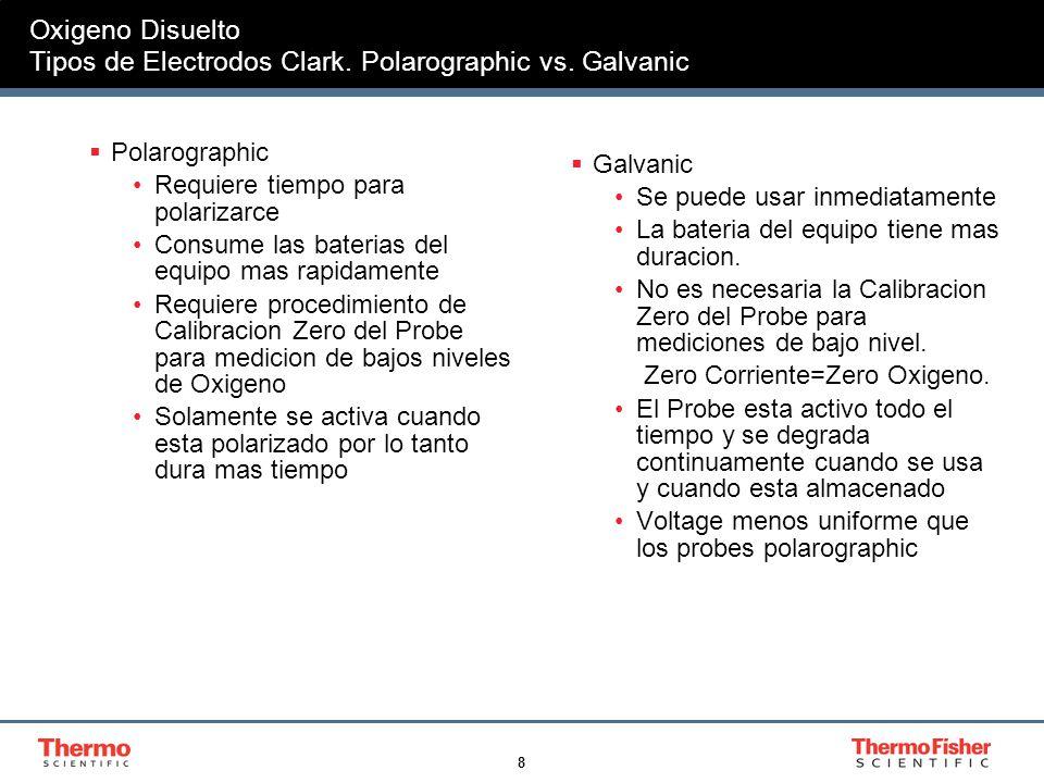 Oxigeno Disuelto Tipos de Electrodos Clark. Polarographic vs. Galvanic