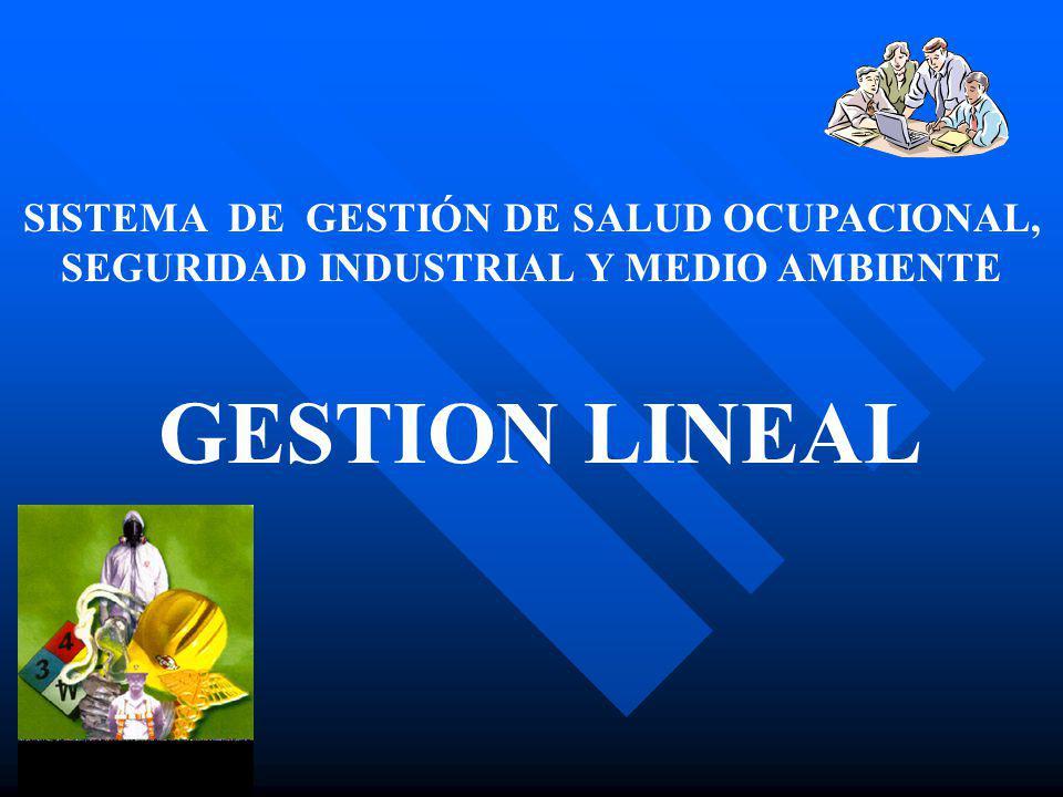 SISTEMA DE GESTIÓN DE SALUD OCUPACIONAL, SEGURIDAD INDUSTRIAL Y MEDIO AMBIENTE