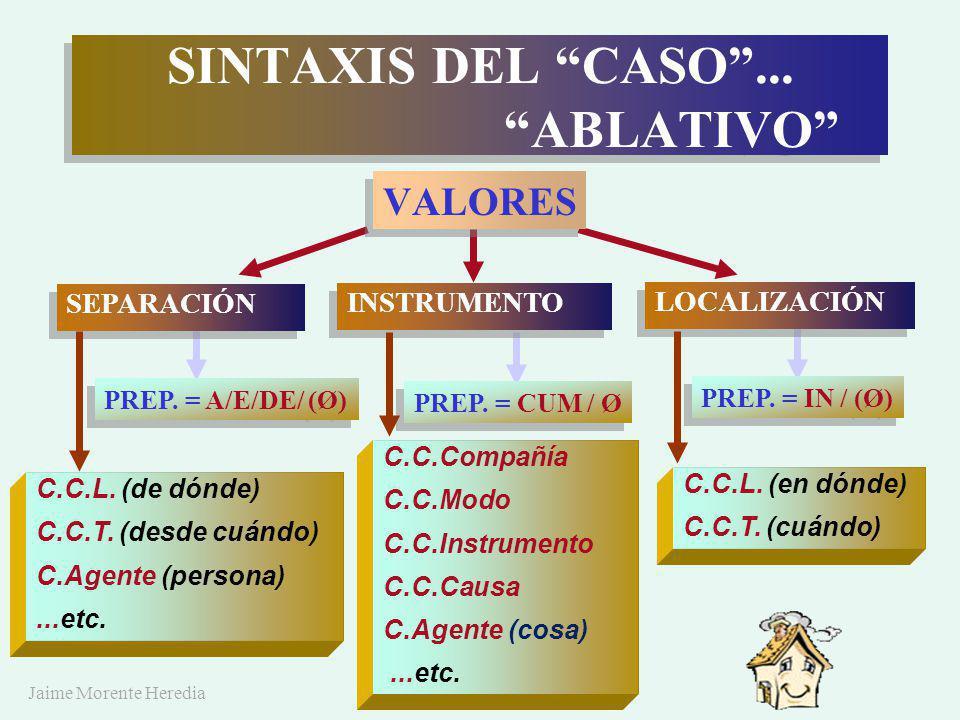 SINTAXIS DEL CASO ... ABLATIVO