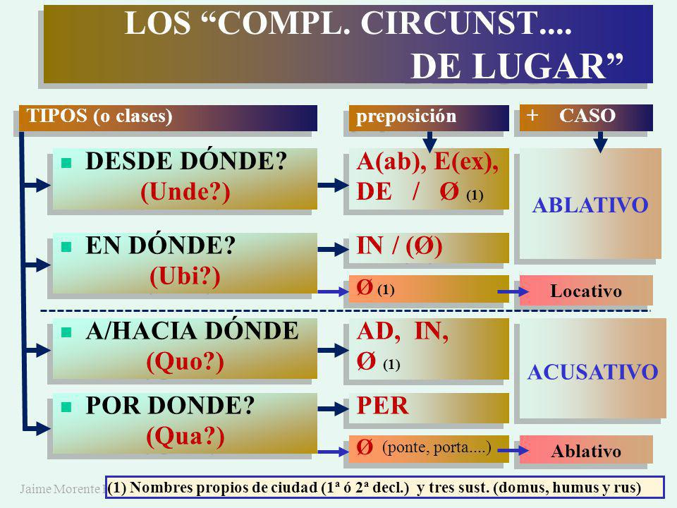 LOS COMPL. CIRCUNST.... DE LUGAR
