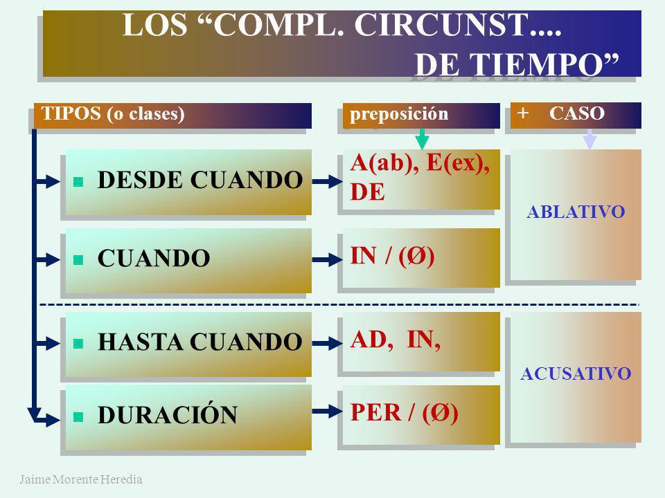 LOS COMPL. CIRCUNST.... DE TIEMPO