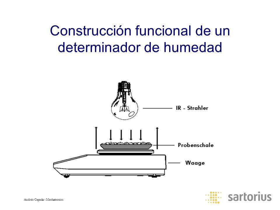 Construcción funcional de un determinador de humedad