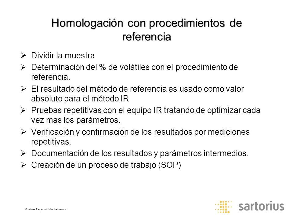 Homologación con procedimientos de referencia
