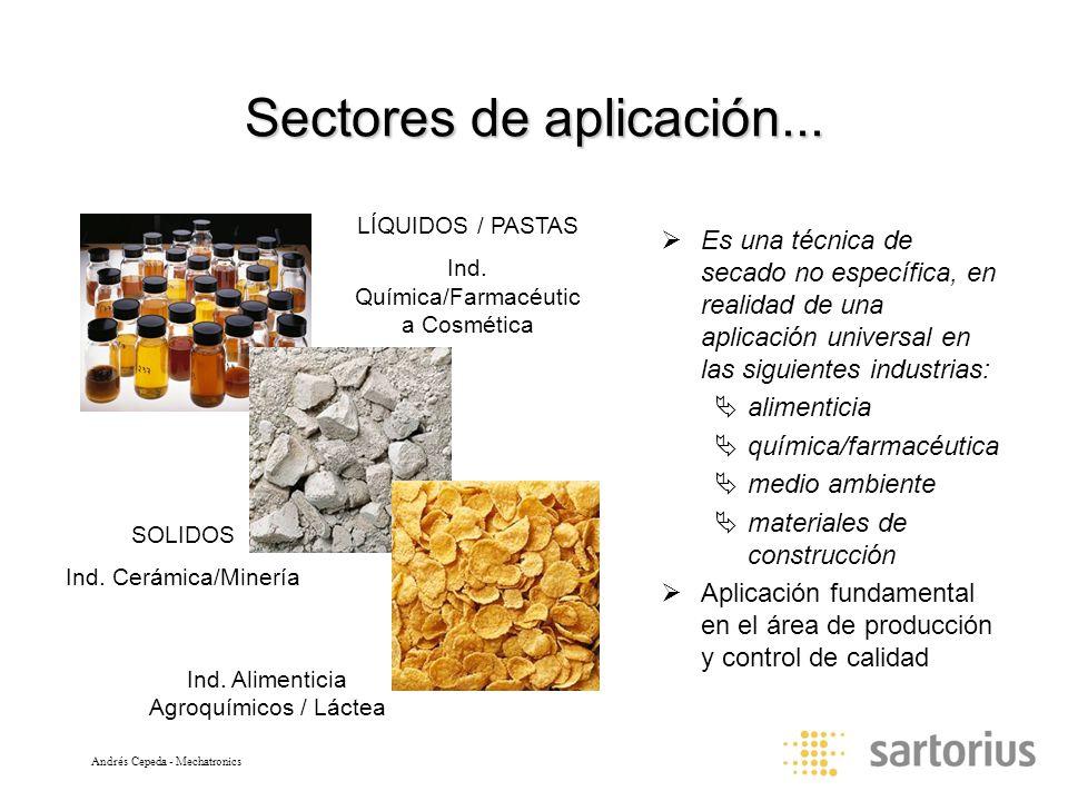 Sectores de aplicación...