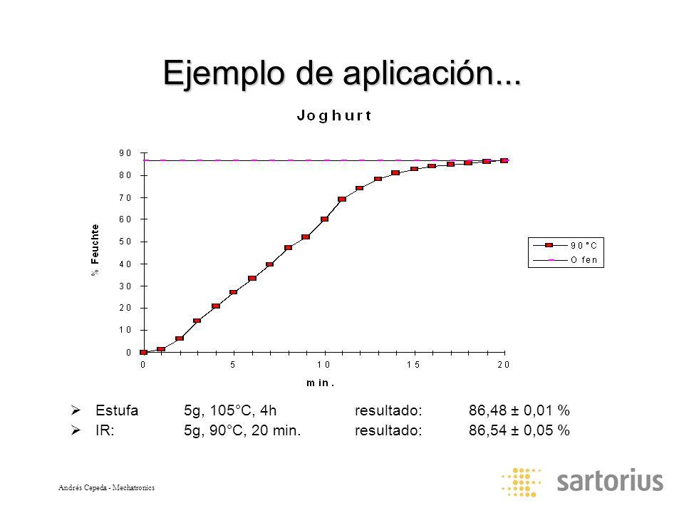 Ejemplo de aplicación... Estufa 5g, 105°C, 4h resultado: 86,48 ± 0,01 % IR: 5g, 90°C, 20 min. resultado: 86,54 ± 0,05 %