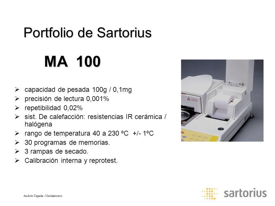 Portfolio de Sartorius