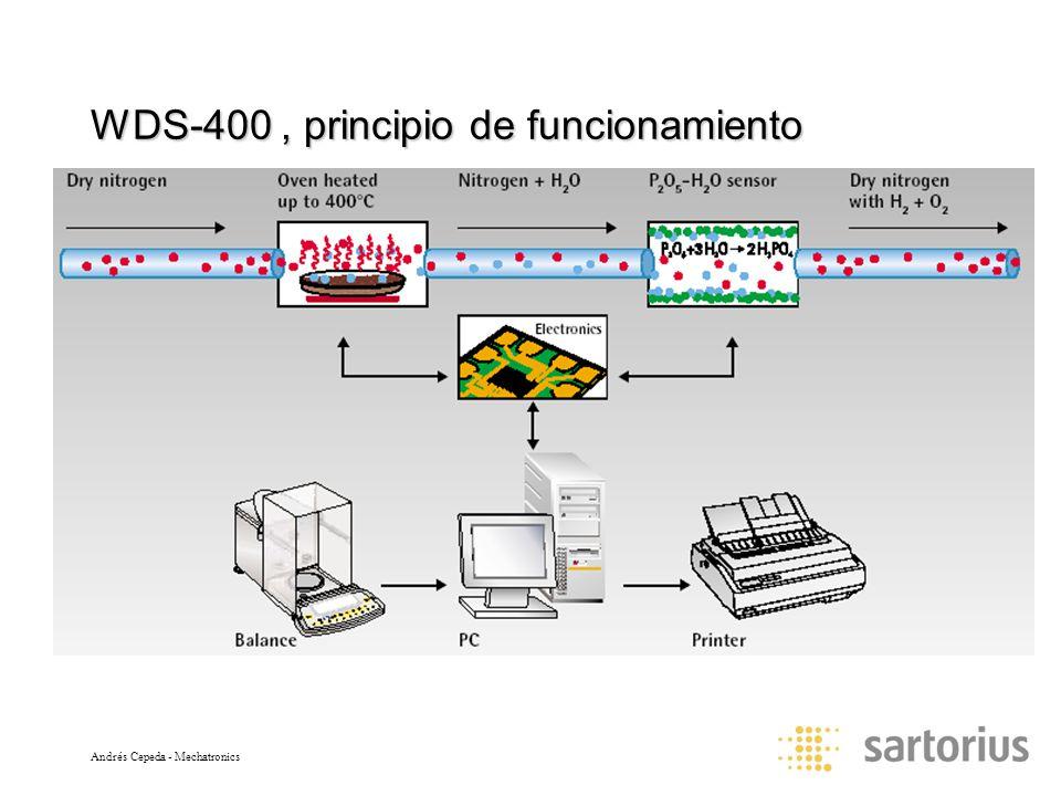 WDS-400 , principio de funcionamiento
