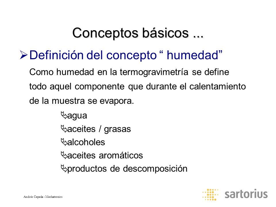 Conceptos básicos ... Definición del concepto humedad