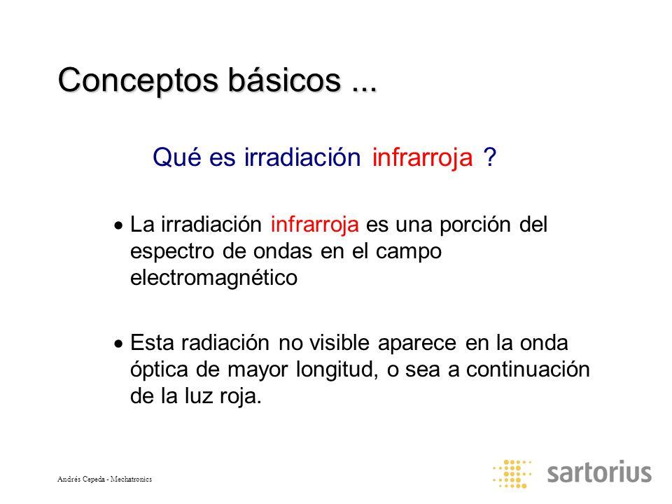 Qué es irradiación infrarroja