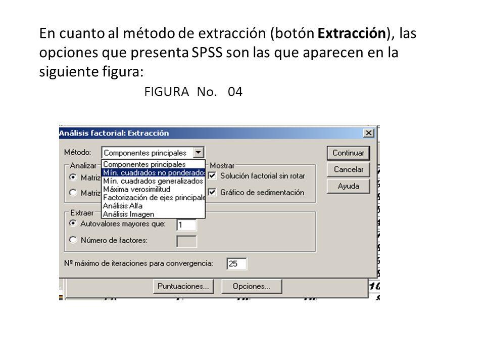 En cuanto al método de extracción (botón Extracción), las opciones que presenta SPSS son las que aparecen en la siguiente figura: FIGURA No.