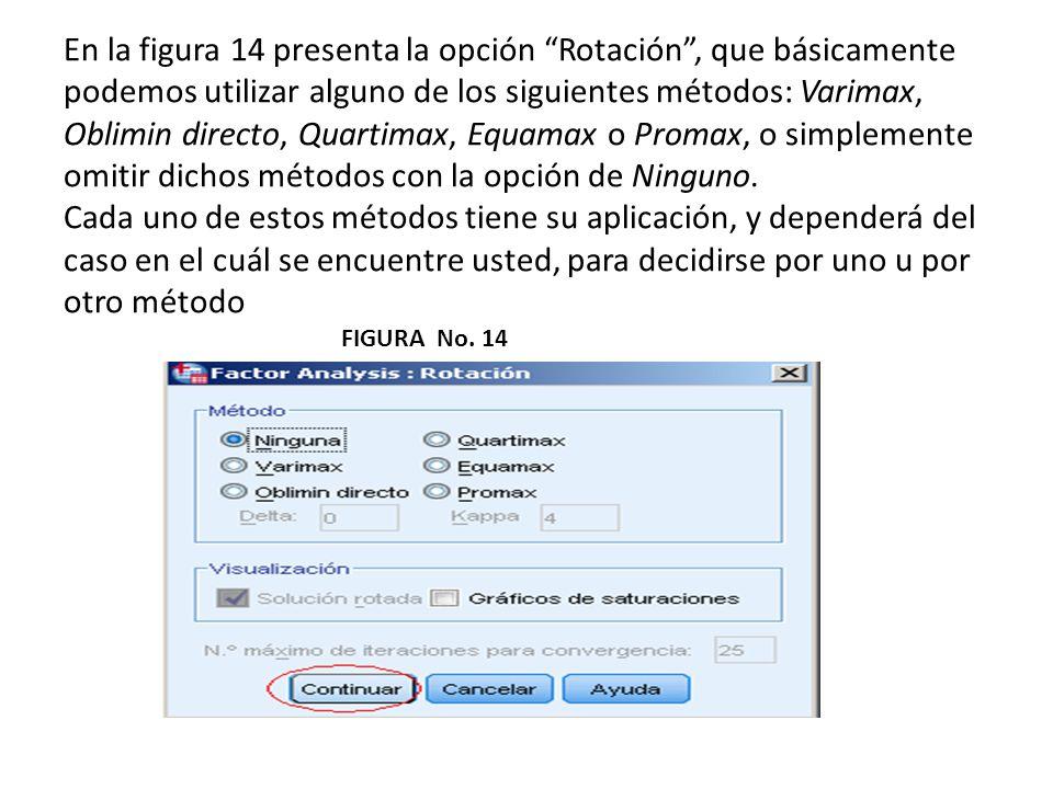 En la figura 14 presenta la opción Rotación , que básicamente podemos utilizar alguno de los siguientes métodos: Varimax, Oblimin directo, Quartimax, Equamax o Promax, o simplemente omitir dichos métodos con la opción de Ninguno.
