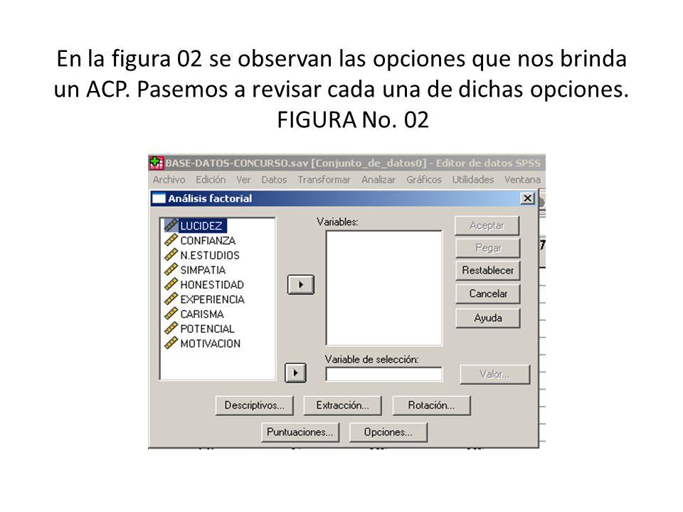 En la figura 02 se observan las opciones que nos brinda un ACP