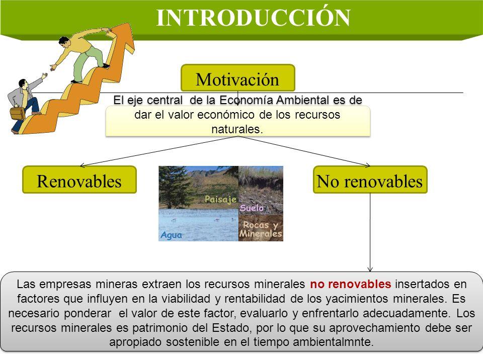 INTRODUCCIÓN Motivación Renovables No renovables